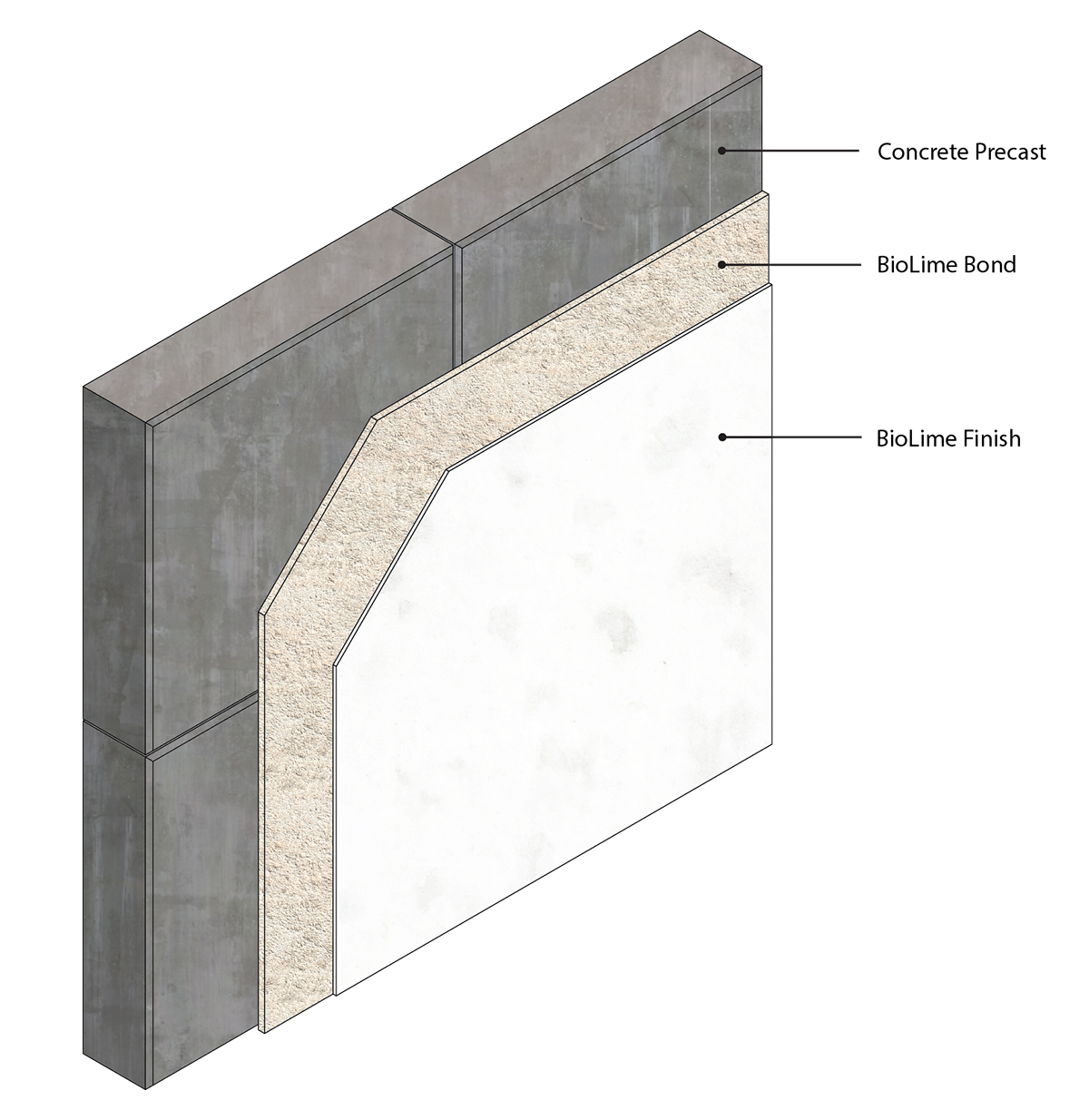 BioLime for Tilt-Wall / Precast Concrete