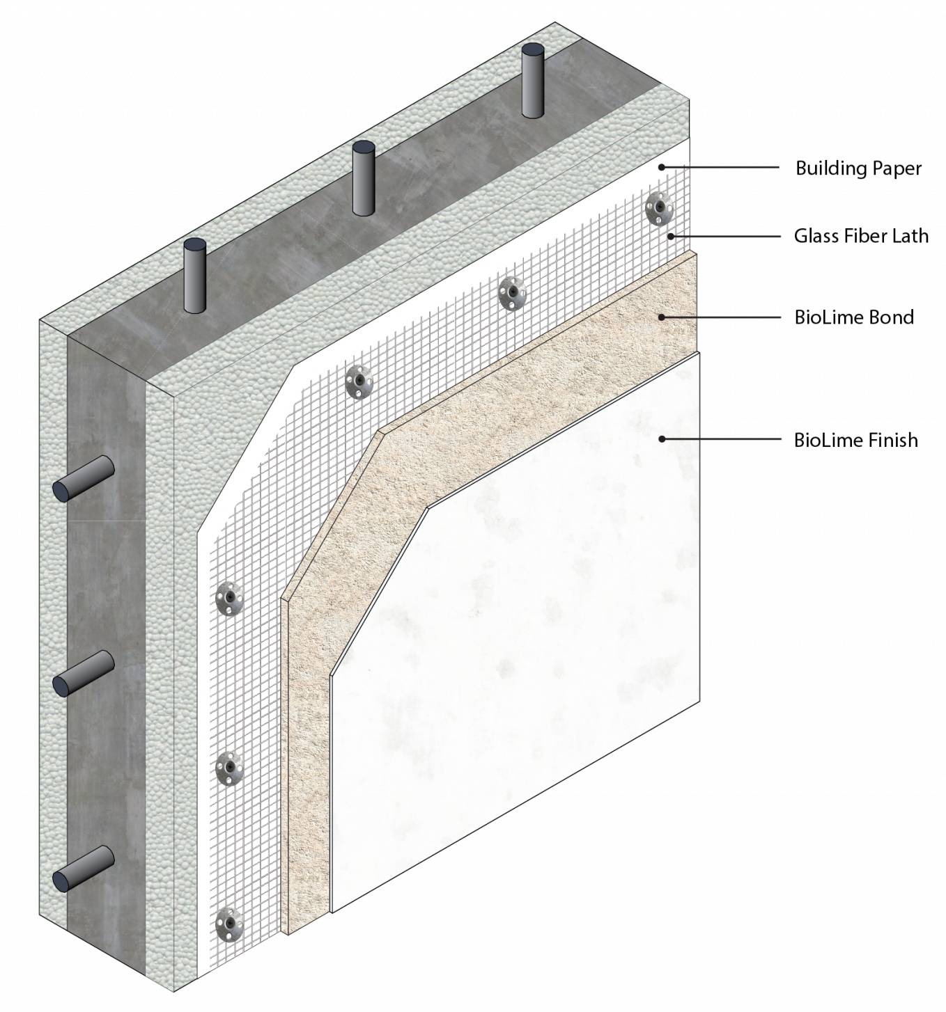 3D isometric image of BioLime plaster for an ICF wall system